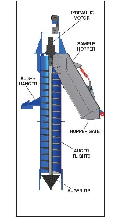hensley super auger system - 400×725